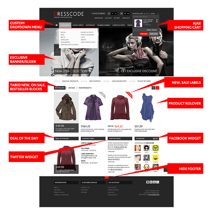 This picture shows some important features and options of Dresscode magento